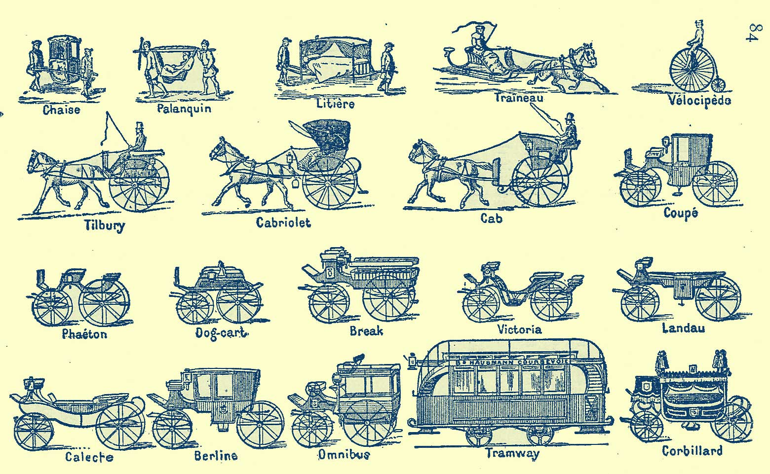 picture of different types of vehicles of the 19th century in France and names in French:  tilbury, victoria, cabriolet (English = gig), palanquin, velocipede, phaeton, chaise, landau, berlin, caleche (English = open carriage), break, corbillard, tramway, omnibus, coupe, litter, traineau (English = sleigh),